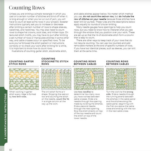 Vogue Knitting: The Ultimate Quick Reference -  ()